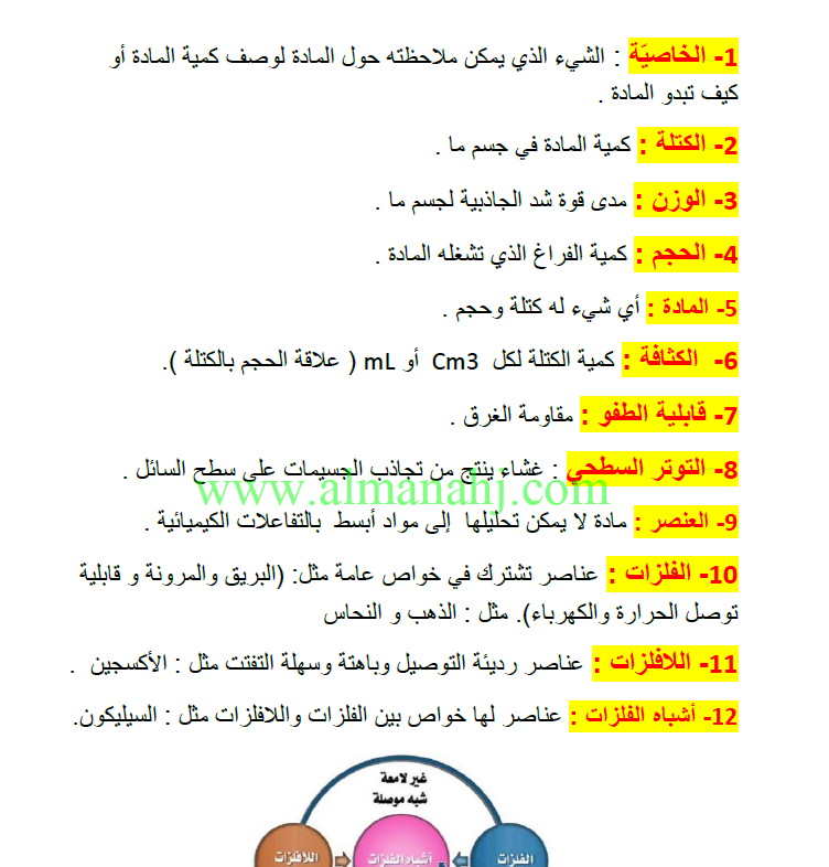 حل كتاب النشاط التربية الوطنية للصف الخامس الفصل الثاني