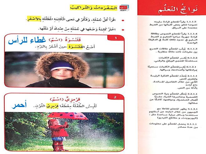 Photo of درس معطفي القمرمزي عربي للصف الرابع الفصل الثاني 2017-2018