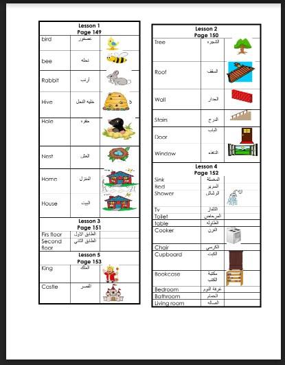 اللغة الإنجليزية (Unit 8 word list) للصف الثالث فصل ثالث