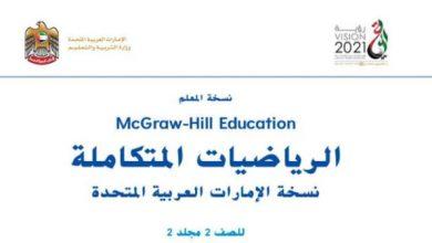 Photo of دليل المعلم رياضيات للصف الثاني فصل ثاني