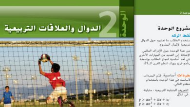 Photo of دليل المعلم رياضيات الوحدة الثانية الدوال والعلاقات التربيعية صف عاشر فصل أول