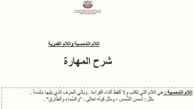 Photo of اللام القمرية والشمسية لغة عربية صف ثاني فصل أول