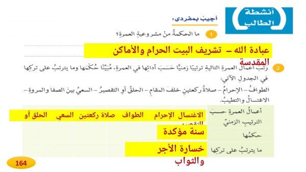 الديك قناع شبكة شروط العمرة للنساء اسلام ويب Comertinsaat Com