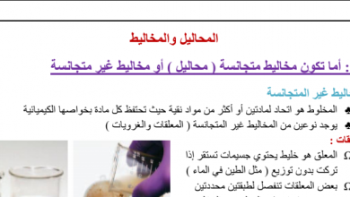Photo of صف عاشر متقدم فصل ثاني تلخيص كيمياء المحاليل والمخاليط