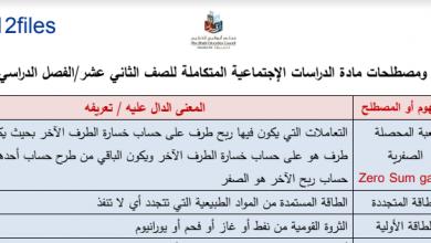 Photo of صف ثاني عشر مفاهيم ومصطلحات الفصل الثاني مادة دراسات اجتماعية