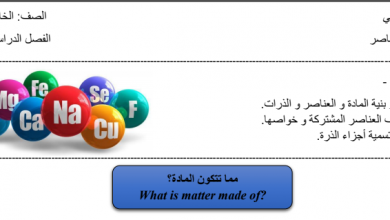 Photo of صف خامس فصل ثاني تلخيص علوم درس العناصر