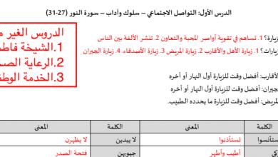 Photo of صف ثاني عشر فصل ثاني تلخيص دروس التربية الإسلامية