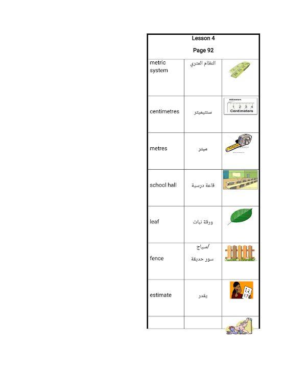 Photo of صف ثالث فصل ثاني مفردات الوحدة الخامسة لغة إنجليزية