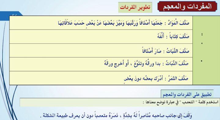 Photo of صف ثاني عشر فصل ثاني لغة عربية  حلول درس التصنيف والجماعات