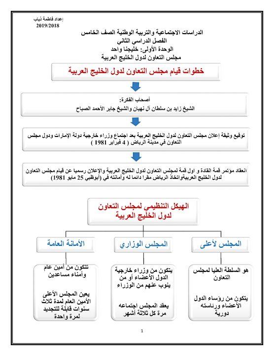 Photo of أوراق عمل مراجعة وحدة خليجنا واحد دراسات اجتماعية صف خامس فصل ثاني