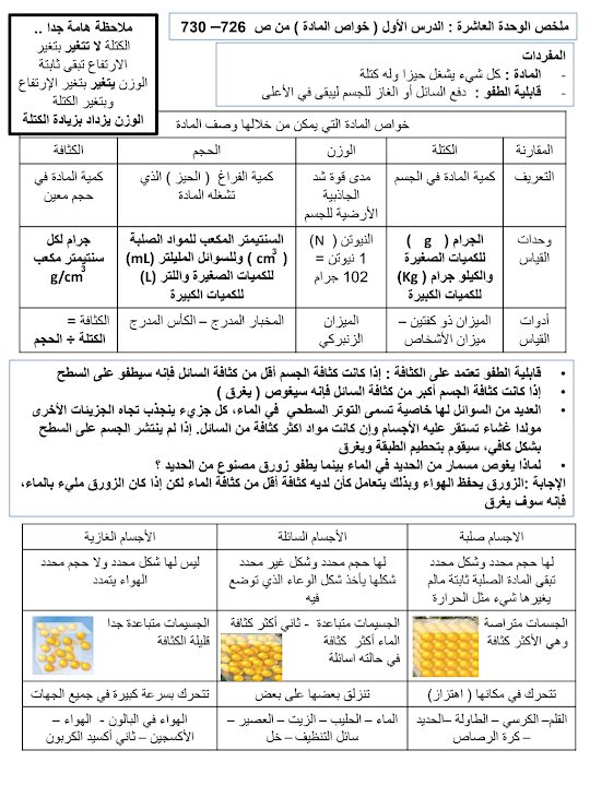 Photo of صف سادس فصل ثاني تلخيص علوم وتدريبات وحدة خواص المادة و العناصر