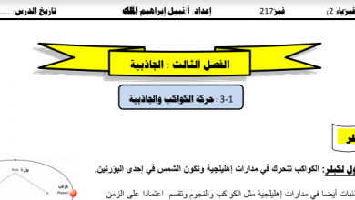 Photo of صف تاسع فصل ثالث تلخيص الجاذبية أحياء