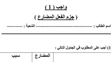 Photo of صف ثامن فصل ثاني أوراق عمل لغة عربية درس جزم الفعل المضارع
