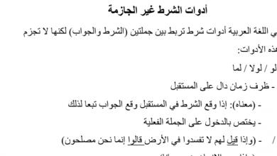 Photo of صف ثامن فصل ثاني اللغة العربية تلخيص درس أدوات الشرط غير الجازمة