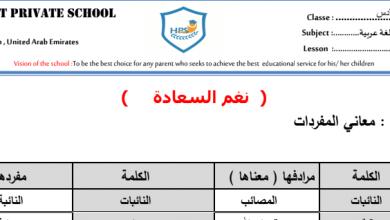 Photo of أوراق عمل درس نغم السعادة لغة عربية صف سادس فصل ثاني