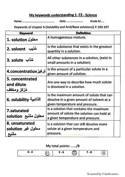 Photo of صف سادس فصل ثاني مفردات وحدة المحاليل و خصائص الحياة علوم منهج