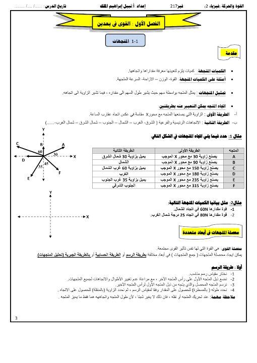 Photo of صف تاسع متقدم فصل ثاني أحياء تلخيص القوى في بعدين