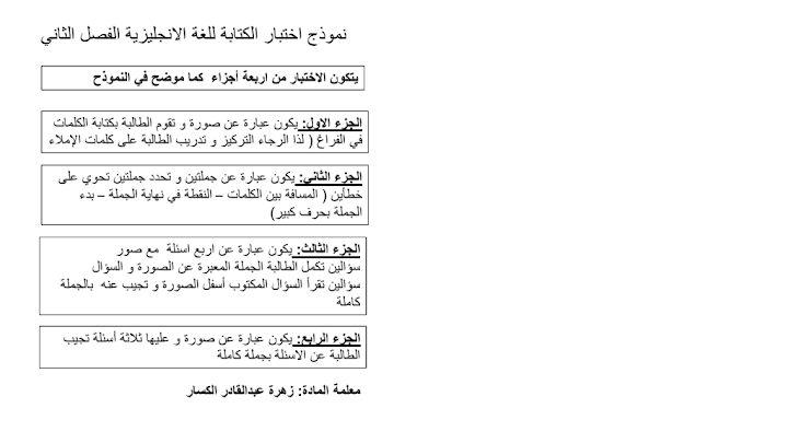 Photo of صف ثالث فصل ثاني اللغة الانجليزية نموذج اختبار كتابة