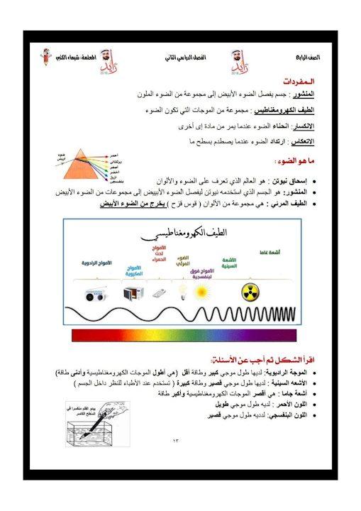 Photo of صف رابع فصل ثاني علوم ملخص درس الضوء