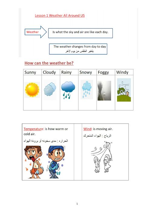 Photo of صف أول فصل ثاني علوم منهج مراجعة شاملة لوحدة الطقس