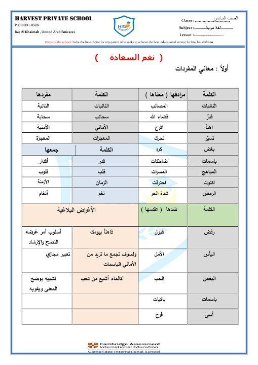 Photo of صف سادس فصل ثاني لغة عربية ورق عمل درس نغم السعادة