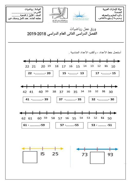 Photo of صف أول فصل ثاني رياضيات أوراق عمل خط الأعداد