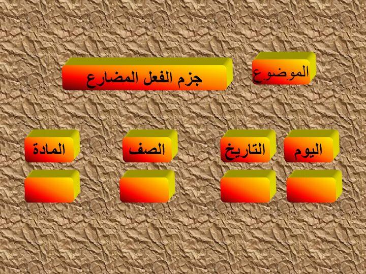 Photo of صف ثامن فصل ثاني اللغة العربية شرح جزم الفعل المضارع