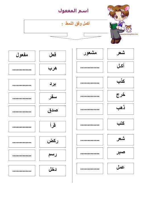 Photo of صف ثاني فصل ثاني اللغة العربية اوراق عمل اسم المفعول