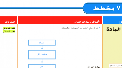Photo of دليل المعلم الوحدة التاسعة علوم صف ثاني فصل ثالث