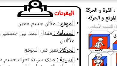 Photo of ملخص وحدة القوه والحركه علوم صف ثالث فصل ثالث