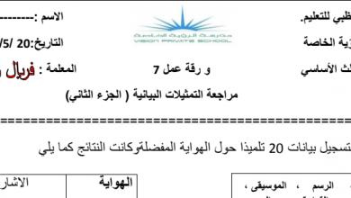 Photo of ورق عمل مراجعة التمثيلات البيانية رياضيات صف ثالث فصل ثالث