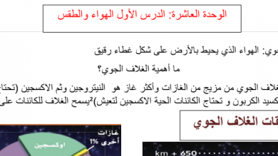 Photo of ملخص الوحدة العاشرة علوم صف رابع فصل ثالث