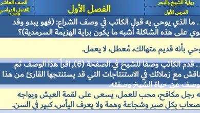 Photo of حل أسئلة رواية الشيخ والبحر لغة عربية صف عاشر