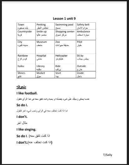 ملخص الدرس الأول من الوحدة التاسعة لغة إنجليزية صف ثالث فصل ثالث