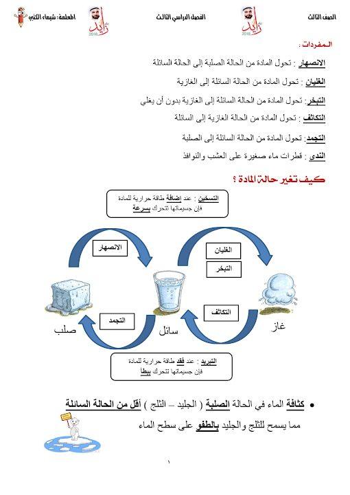 Photo of أوراق عمل محلولة تغيرات المادة علوم صف ثالث فصل ثالث