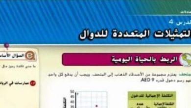 Photo of حل الدرس الرابع الدوال رياضيات صف ثالث فصل ثالث
