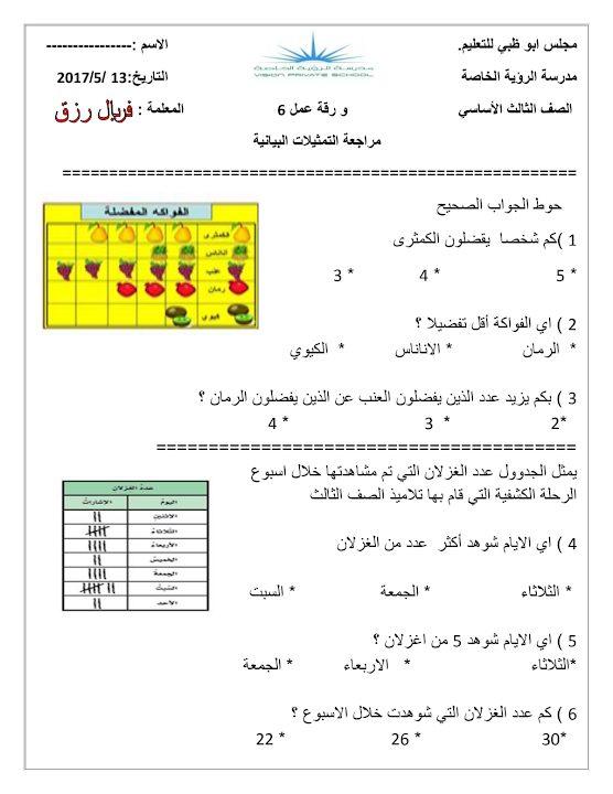 Photo of ورق عمل 2 مراجعة التمثيلات البيانية رياضيات صف ثالث فصل ثالث