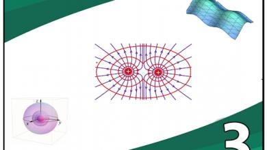 Photo of ملخص الوحدة الثالثة الجهد الكهربائي فيزياء صف ثاني عشر متقدم فصل أول