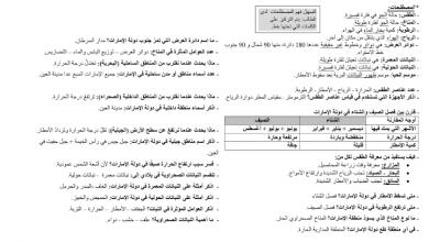 Photo of ملخص الوحدة الخامسة دراسات اجتماعية صف ثالث فصل ثالث