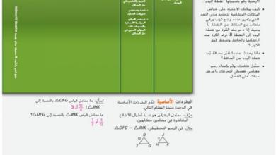 Photo of صف تاسع متقدم فصل ثالث دليل رياضيات التشبيهات والتحويلات والتناظر