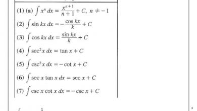 Photo of صف ثاني عشر متقدم فصل ثالث مراجعة رياضيات الوحدة السابعة طرائق التكامل