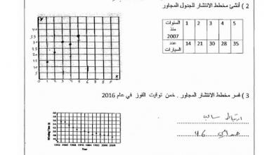 Photo of صف رابع رياضيات ورقة عمل مع الحل للوحدة التاسعة