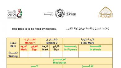 Photo of نموذج تدريبي لامتحان الكتابة لغة إنجليزية صف ثامن فصل ثالث