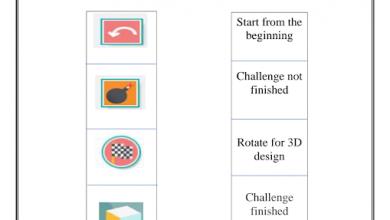 Photo of ورقة عمل تصميم وتكنولوجيا صف ثالث فصل ثالث