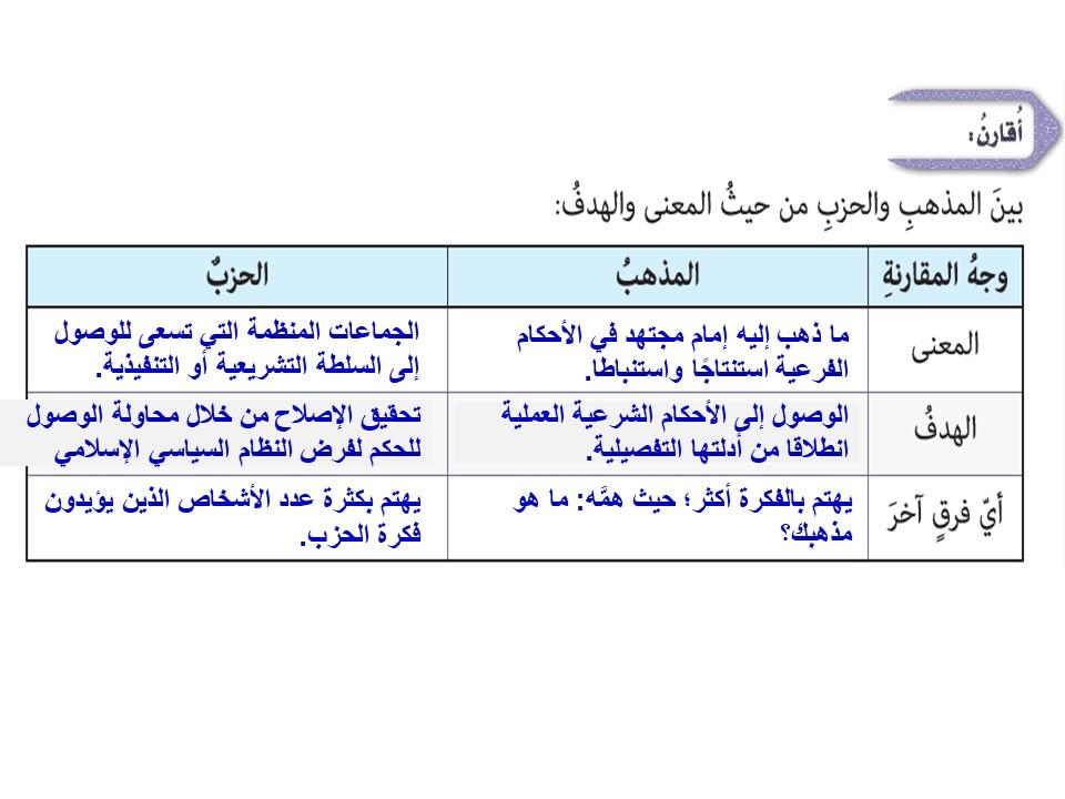 حل درس الامام احمد بن حنبل الصف التاسع تربية اسلامية
