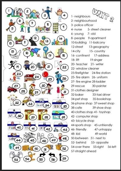 مراجعة لمفردات الفصول الثلاثة لغة إنجليزية صف ثالث