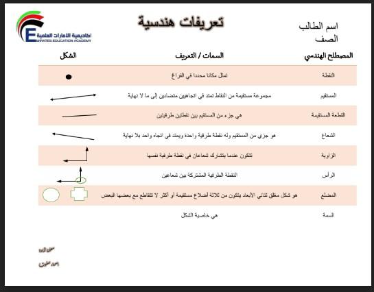 شرح وأوراق عمل وحدة الهندسة رياضيات صف ثالث فصل ثالث