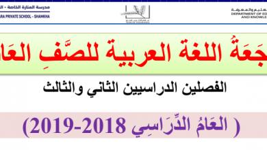 Photo of أوراق عمل مراجعة لمهارات الفصل الثاني والثالث لغة عربية صف عاشر