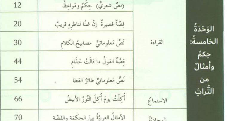 حل كتاب اللغة العربية الصف السابع الفصل الثالث