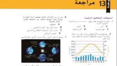 Photo of حل اسئلة نهاية وحدة المناخ الصف السابع الفصل الثالث